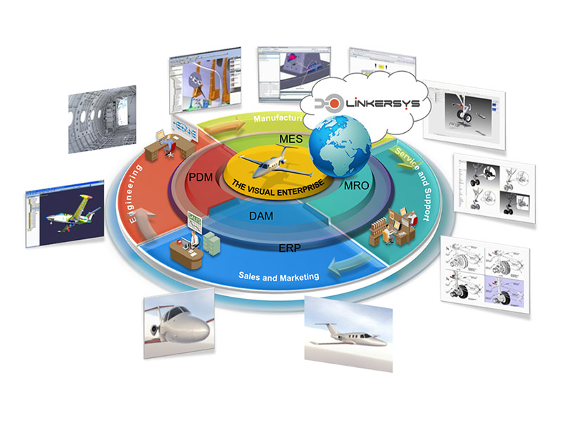 Sap 3D Visual Enterprise